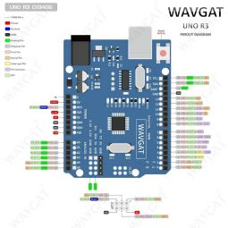Arduino Uno R3 pinout Wavgat